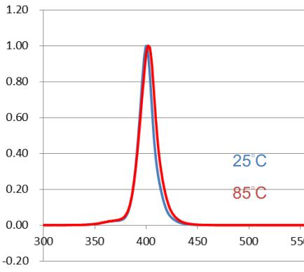405-spectrum.png