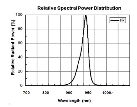 940-spectrum.png